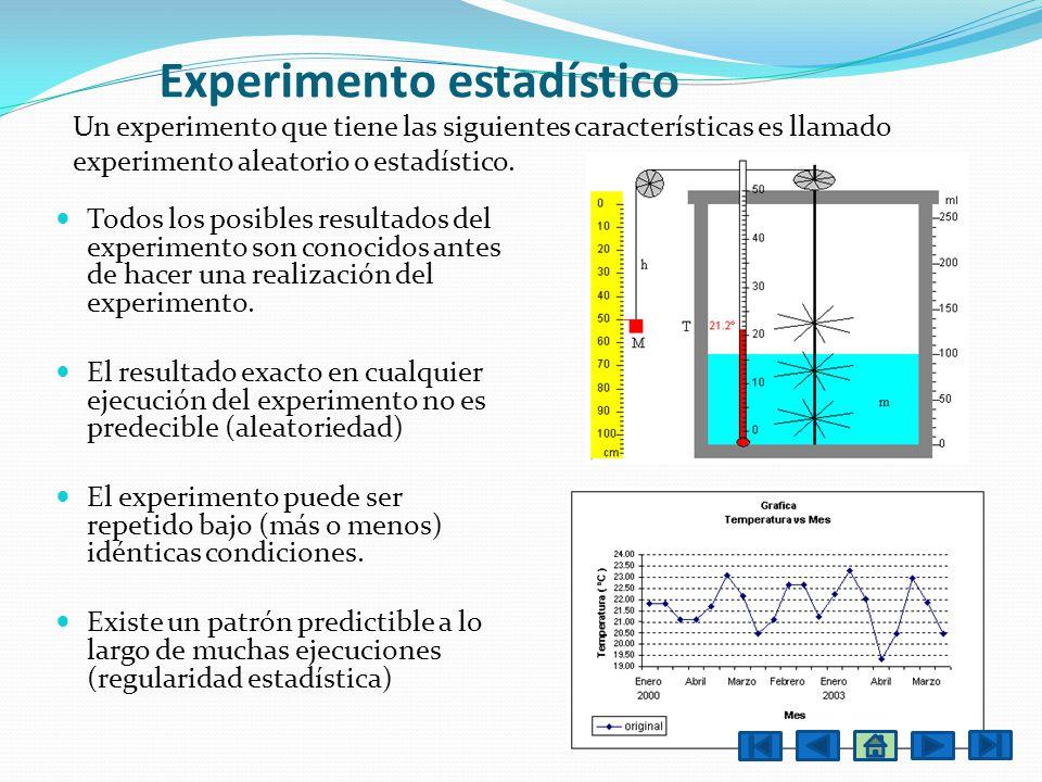 Experimento estadístico Un experimento que tiene las siguientes características es llamado experimento aleatorio o estadístico. Todos los posibles res