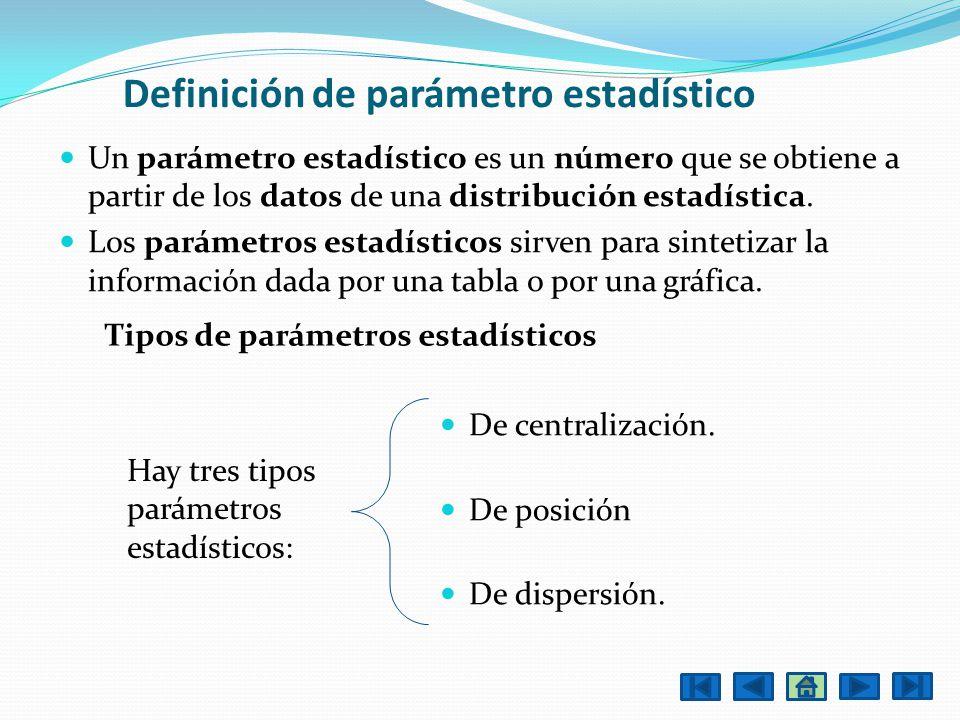 Definición de parámetro estadístico Tipos de parámetros estadísticos Un parámetro estadístico es un número que se obtiene a partir de los datos de una