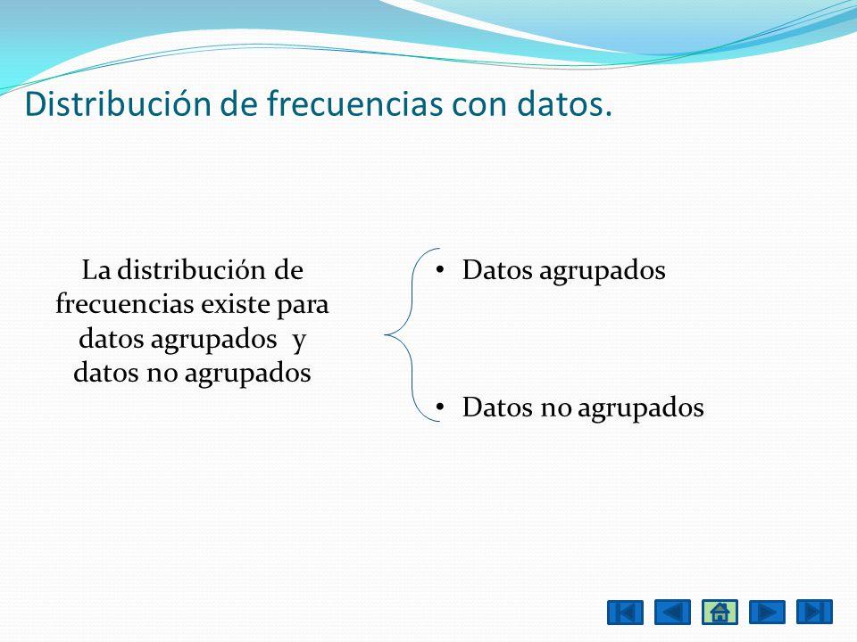 La distribución de frecuencias existe para datos agrupados y datos no agrupados Distribución de frecuencias con datos. Datos agrupados Datos no agrupa