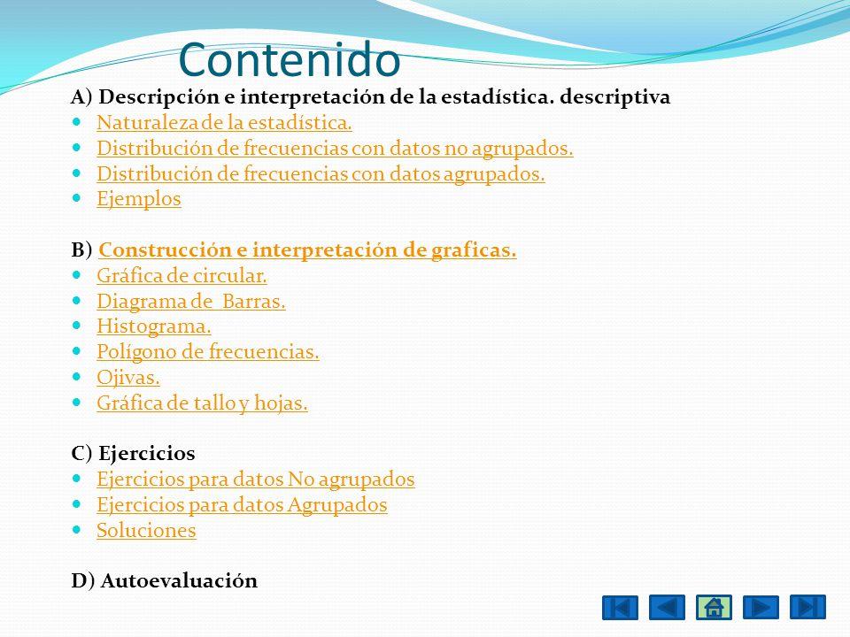Contenido A) Descripción e interpretación de la estadística. descriptiva Naturaleza de la estadística. Distribución de frecuencias con datos no agrupa