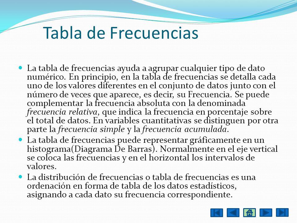 Tabla de Frecuencias La tabla de frecuencias ayuda a agrupar cualquier tipo de dato numérico. En principio, en la tabla de frecuencias se detalla cada