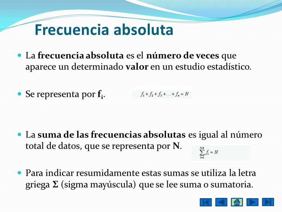 Frecuencia absoluta La frecuencia absoluta es el número de veces que aparece un determinado valor en un estudio estadístico. Se representa por f i. La