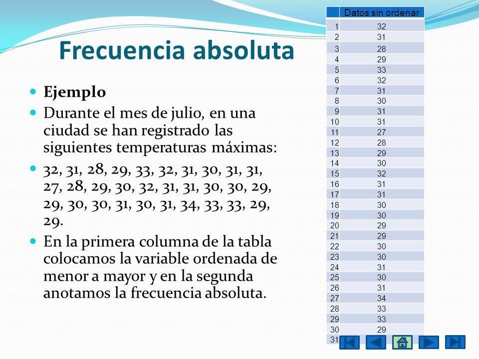 Frecuencia absoluta Ejemplo Durante el mes de julio, en una ciudad se han registrado las siguientes temperaturas máximas: 32, 31, 28, 29, 33, 32, 31,