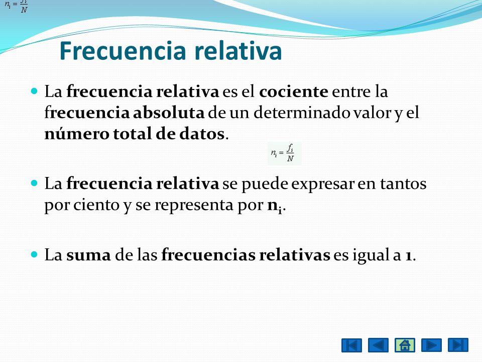 Frecuencia relativa La frecuencia relativa es el cociente entre la frecuencia absoluta de un determinado valor y el número total de datos. La frecuenc