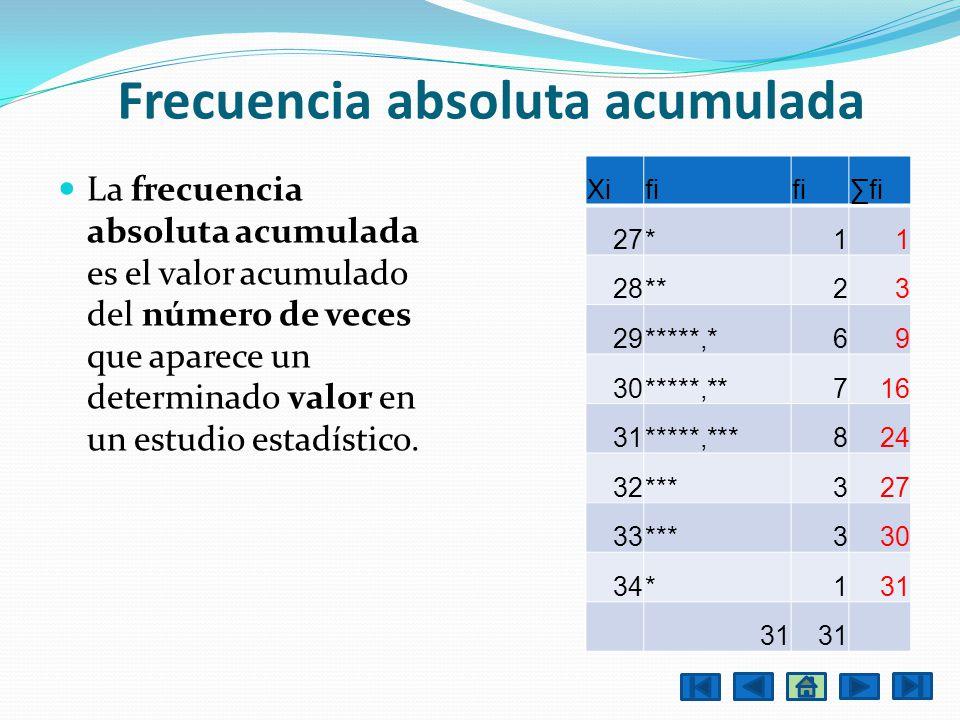 Frecuencia absoluta acumulada La frecuencia absoluta acumulada es el valor acumulado del número de veces que aparece un determinado valor en un estudi