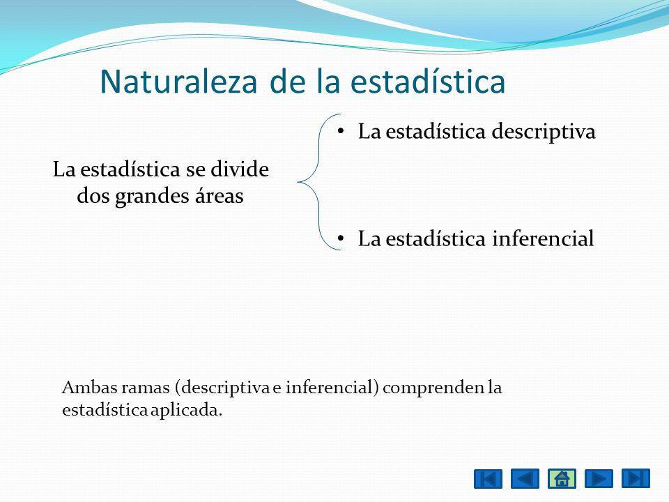 La estadística descriptiva, se dedica a la descripción, visualización y resumen de datos originados a partir de los fenómenos de estudio.