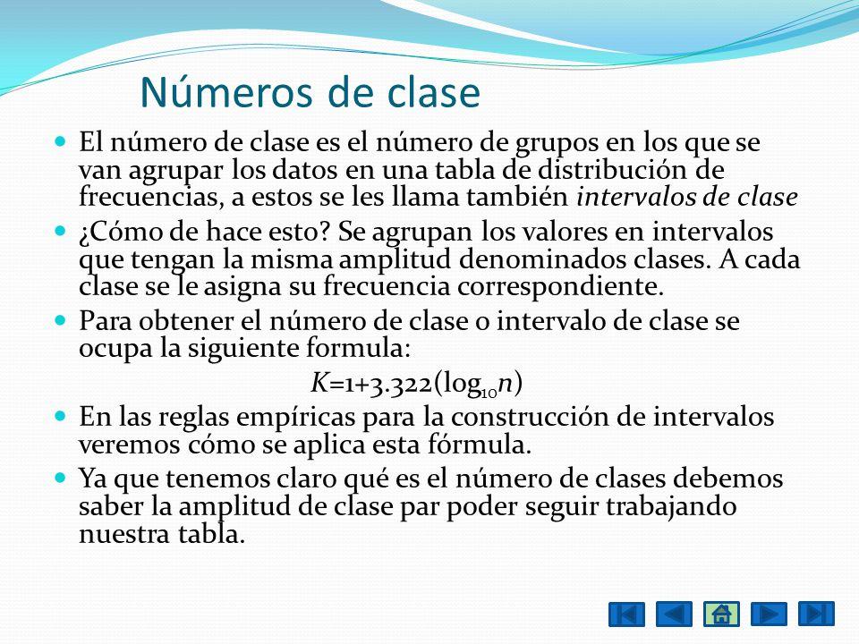 Números de clase El número de clase es el número de grupos en los que se van agrupar los datos en una tabla de distribución de frecuencias, a estos se