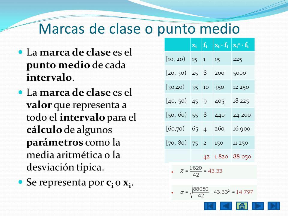 Marcas de clase o punto medio La marca de clase es el punto medio de cada intervalo. La marca de clase es el valor que representa a todo el intervalo