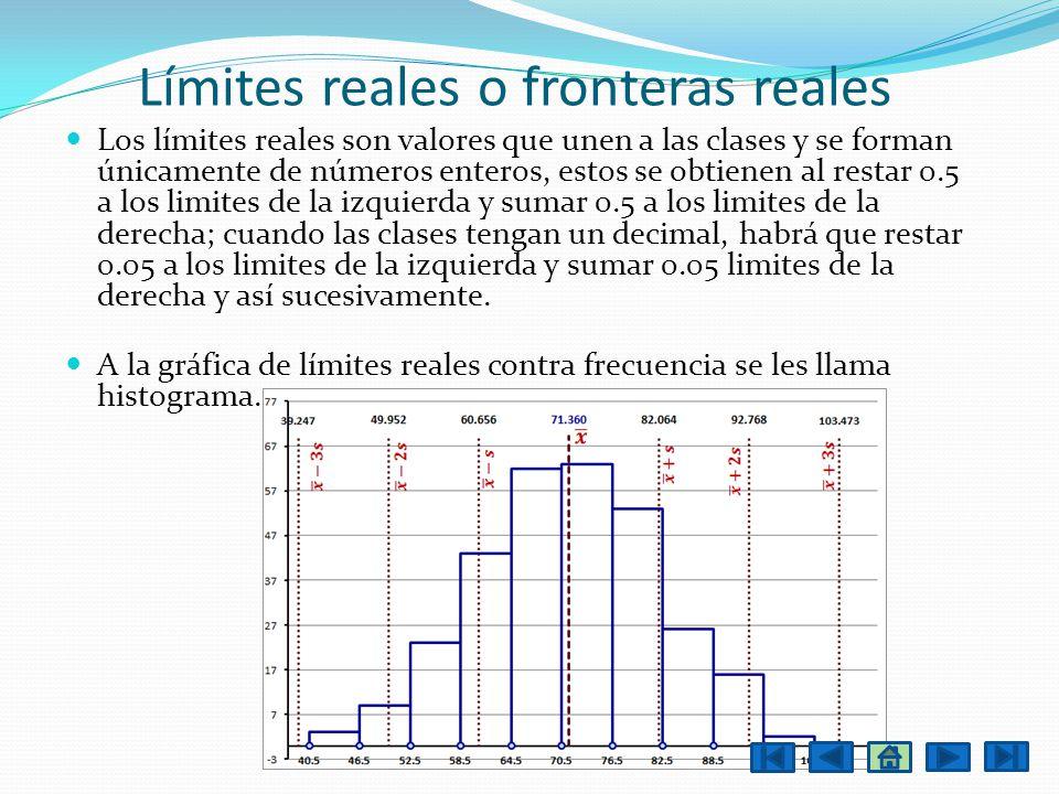 Límites reales o fronteras reales Los límites reales son valores que unen a las clases y se forman únicamente de números enteros, estos se obtienen al