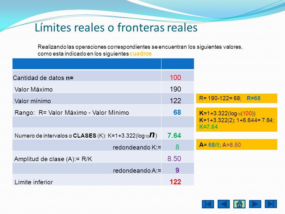 Límites reales o fronteras reales Cantidad de datos n= 100 Valor Máximo 190 Valor mínimo 122 Rango: R= Valor Máximo - Valor Mínimo 68 Numero de interv
