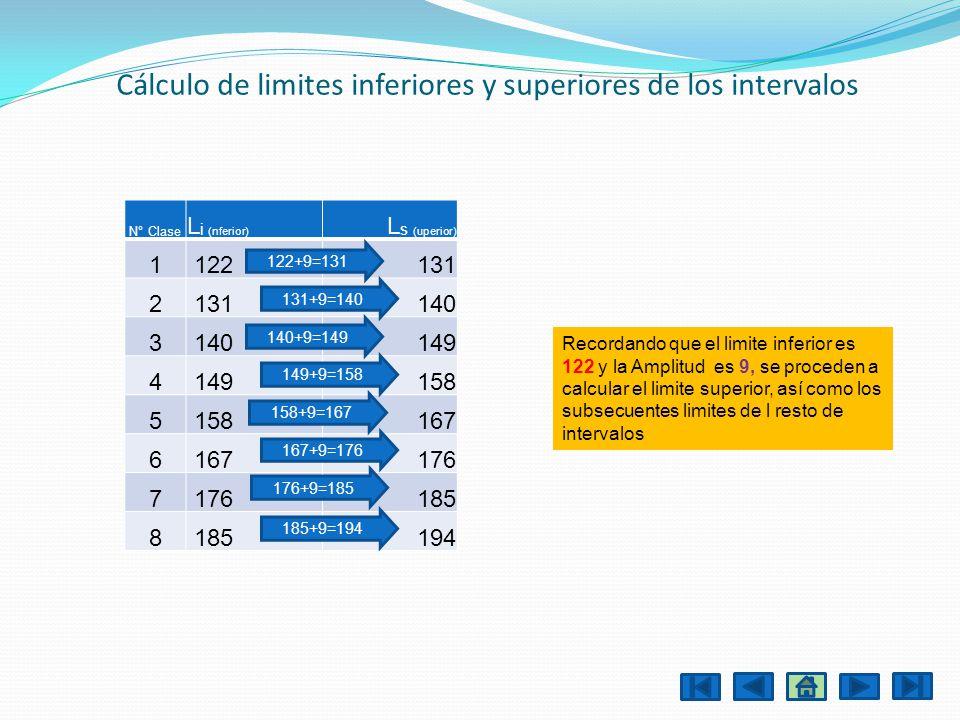 Cálculo de limites inferiores y superiores de los intervalos Recordando que el limite inferior es 122 y la Amplitud es 9, se proceden a calcular el li