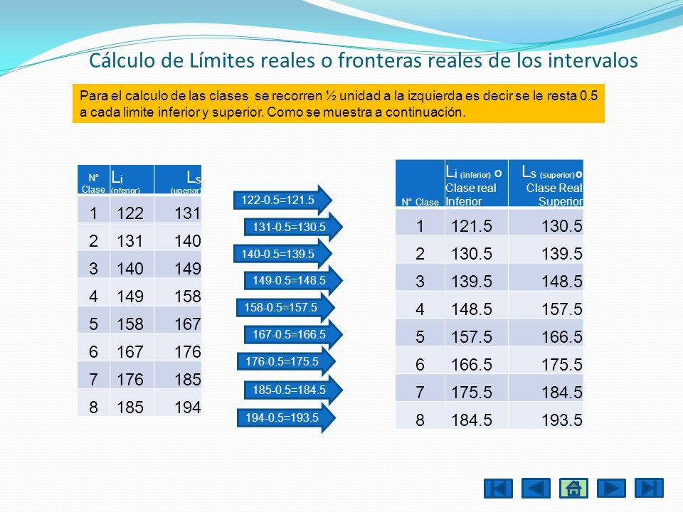 Cálculo de Límites reales o fronteras reales de los intervalos Para el calculo de las clases se recorren ½ unidad a la izquierda es decir se le resta