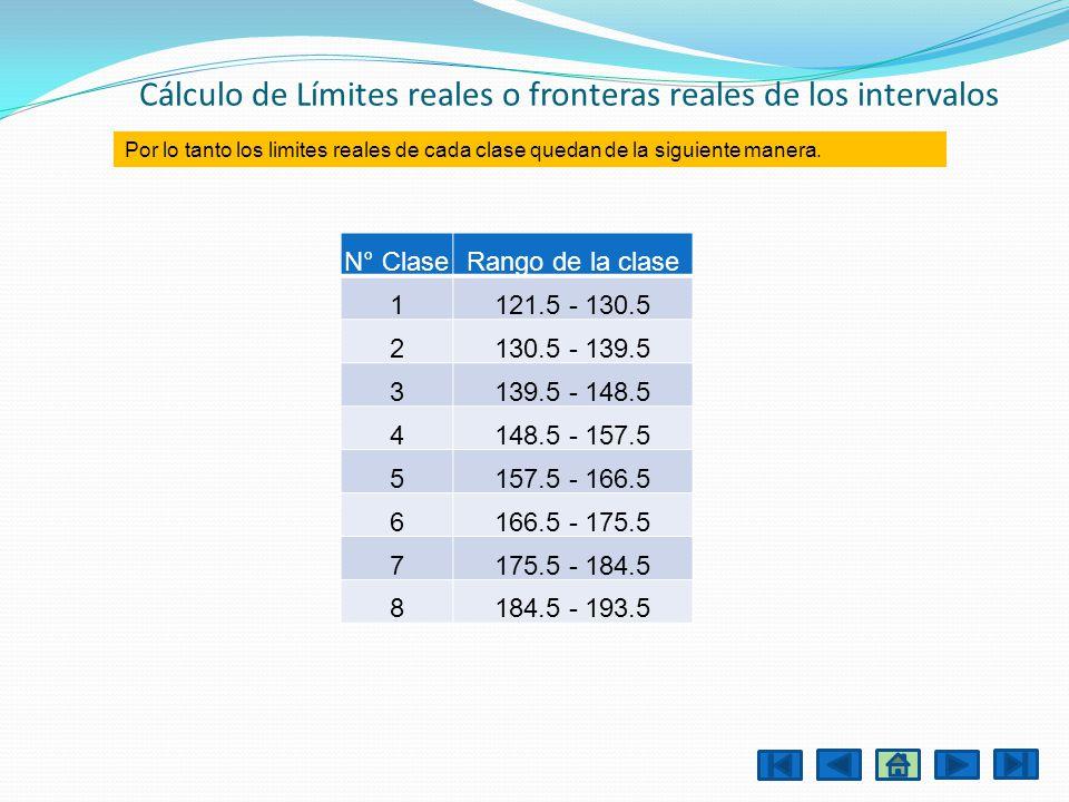 Cálculo de Límites reales o fronteras reales de los intervalos Por lo tanto los limites reales de cada clase quedan de la siguiente manera. N° ClaseRa