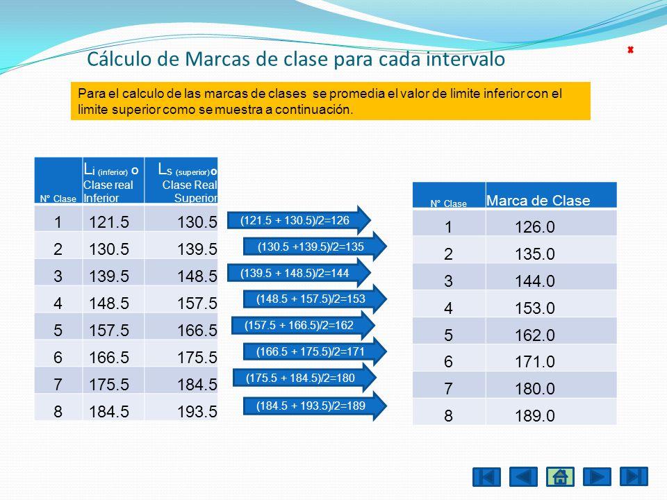 Cálculo de Marcas de clase para cada intervalo Para el calculo de las marcas de clases se promedia el valor de limite inferior con el limite superior