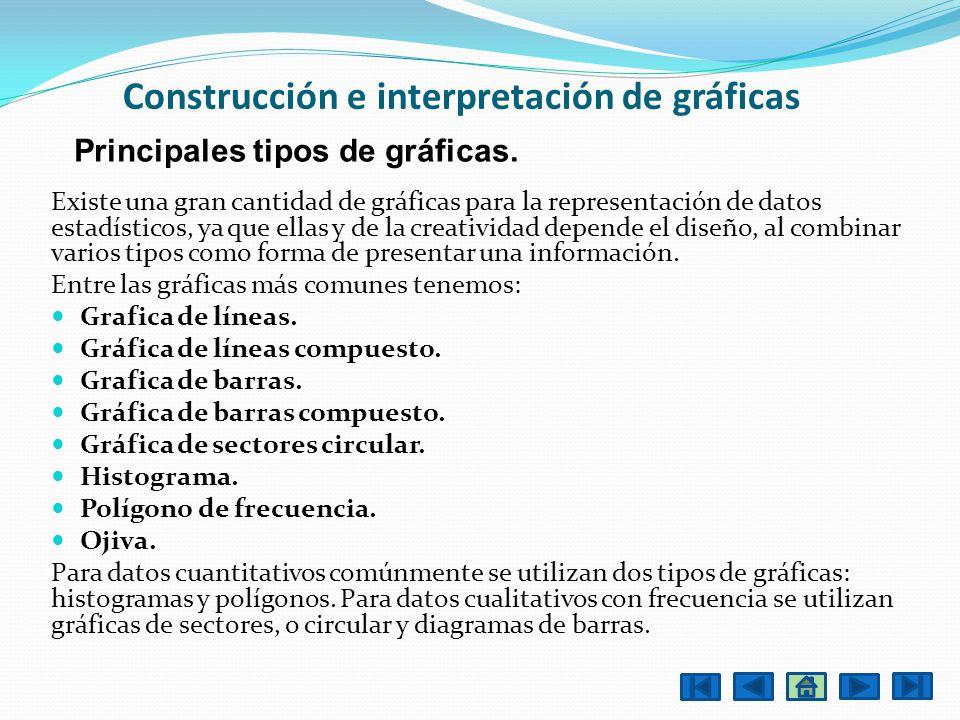 Construcción e interpretación de gráficas Existe una gran cantidad de gráficas para la representación de datos estadísticos, ya que ellas y de la crea