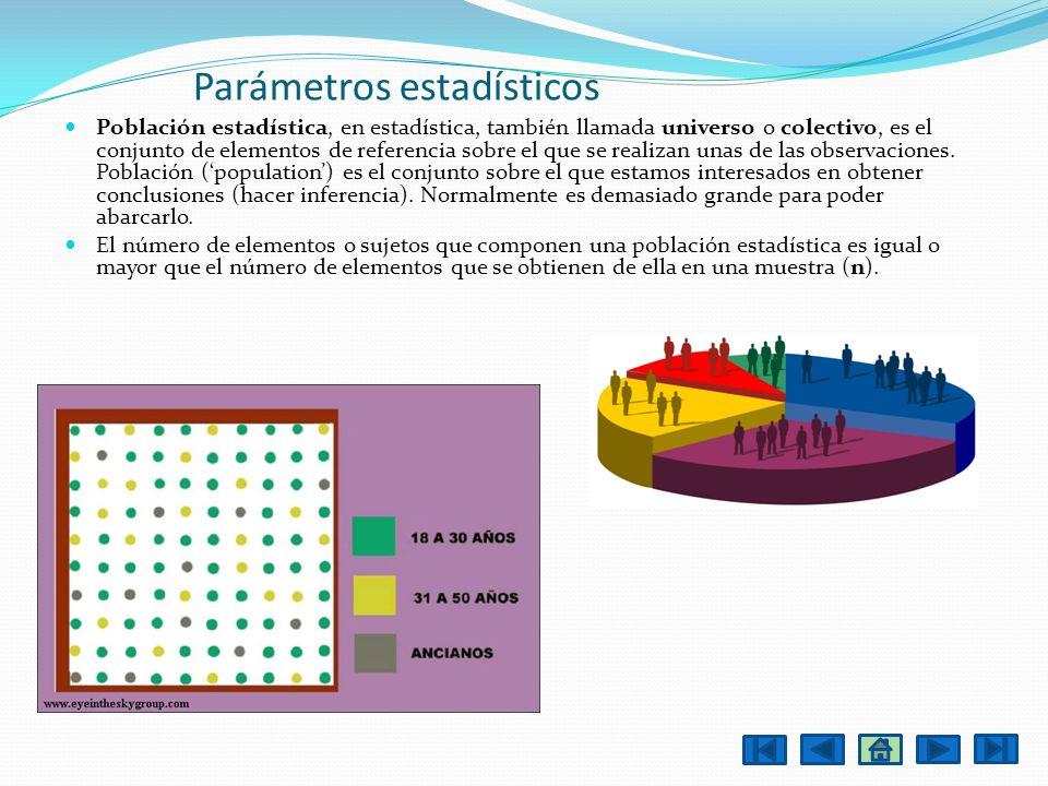 Parámetros estadísticos Población estadística, en estadística, también llamada universo o colectivo, es el conjunto de elementos de referencia sobre e
