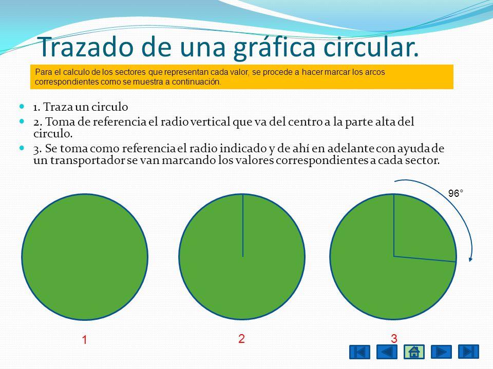 Trazado de una gráfica circular. 1. Traza un circulo 2. Toma de referencia el radio vertical que va del centro a la parte alta del circulo. 3. Se toma
