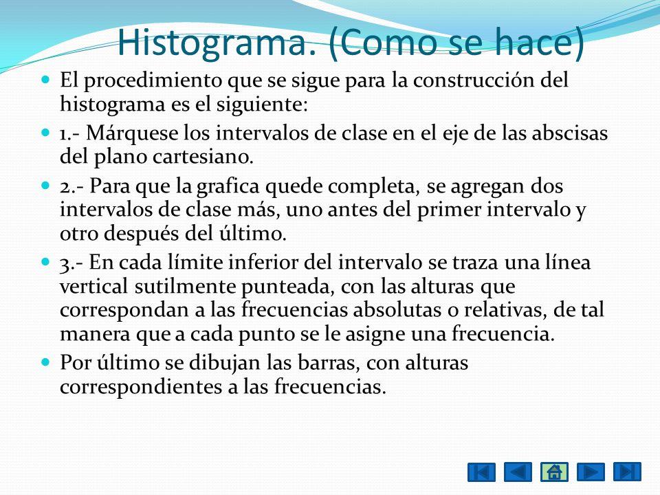 Histograma. (Como se hace) El procedimiento que se sigue para la construcción del histograma es el siguiente: 1.- Márquese los intervalos de clase en