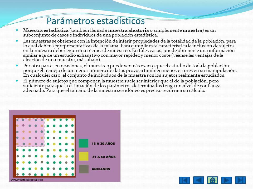Parámetros estadísticos Tamaño de la muestra es el número de sujetos que componen la muestra extraída de una población, necesarios para que los datos obtenidos sean representativos de la población.