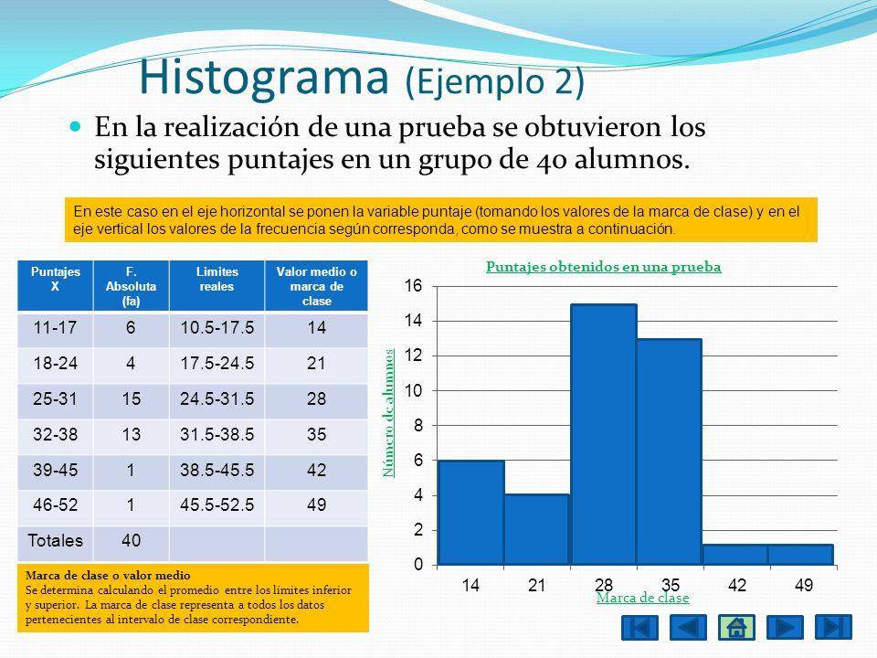 Histograma (Ejemplo 2) Puntajes X F. Absoluta (fa) Limites reales Valor medio o marca de clase 11-17610.5-17.514 18-24417.5-24.521 25-311524.5-31.528