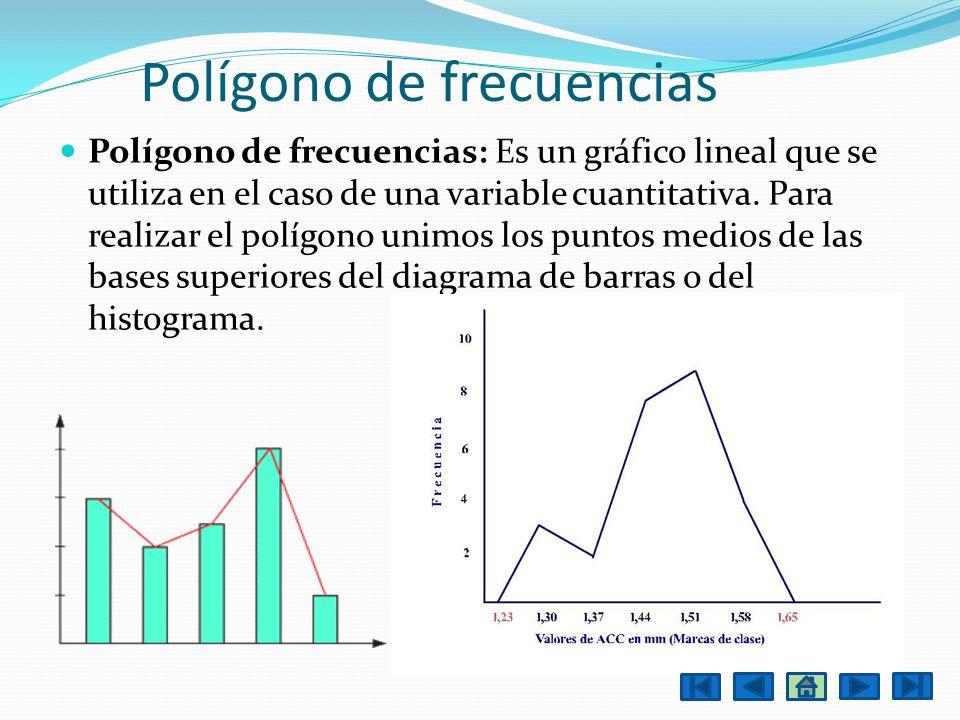 Polígono de frecuencias Polígono de frecuencias: Es un gráfico lineal que se utiliza en el caso de una variable cuantitativa. Para realizar el polígon