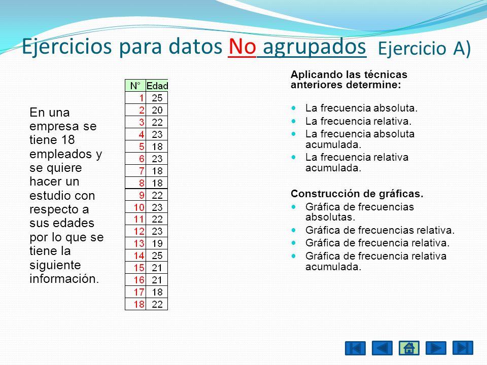 Ejercicios para datos No agrupados En una empresa se tiene 18 empleados y se quiere hacer un estudio con respecto a sus edades por lo que se tiene la