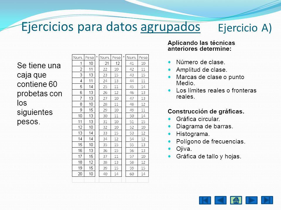Ejercicios para datos agrupados Se tiene una caja que contiene 60 probetas con los siguientes pesos. Aplicando las técnicas anteriores determine: Núme