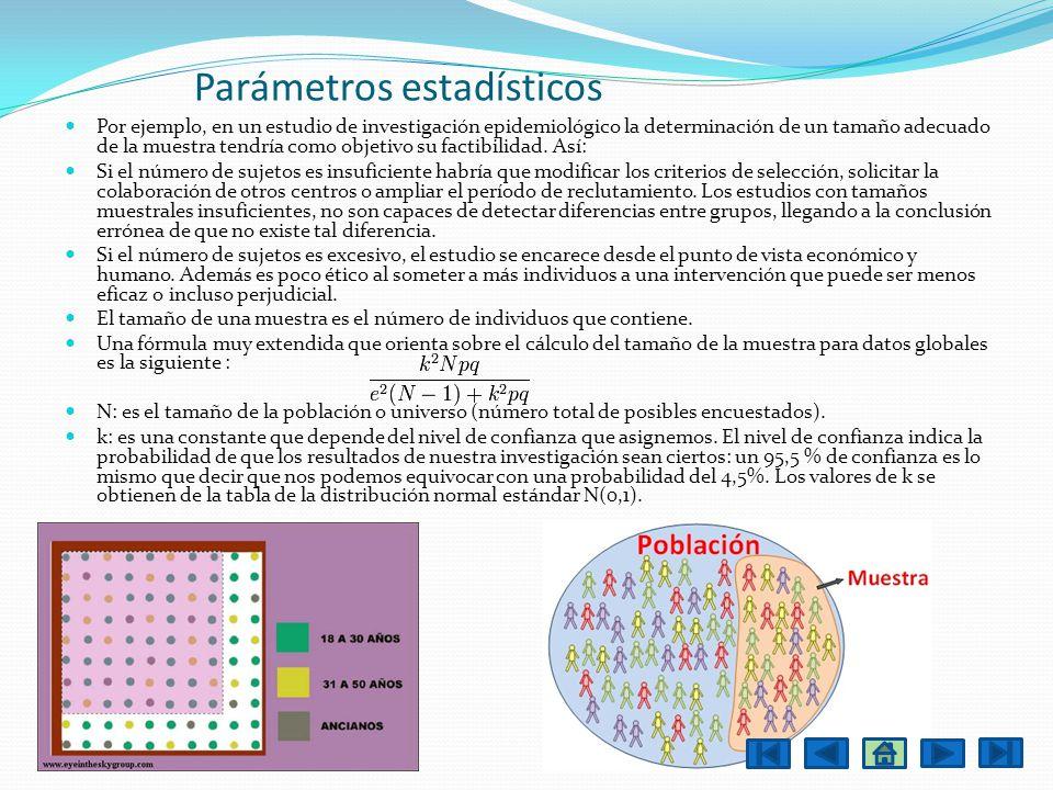 Parámetros estadísticos Por ejemplo, en un estudio de investigación epidemiológico la determinación de un tamaño adecuado de la muestra tendría como o