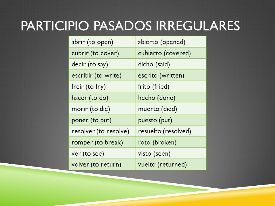 PARTICIPIO PASADOS IRREGULARES abrir (to open)abierto (opened) cubrir (to cover)cubierto (covered) decir (to say)dicho (said) escribir (to write)escrito (written) freír (to fry)frito (fried) hacer (to do)hecho (done) morir (to die)muerto (died) poner (to put)puesto (put) resolver (to resolve)resuelto (resolved) romper (to break)roto (broken) ver (to see)visto (seen) volver (to return)vuelto (returned)