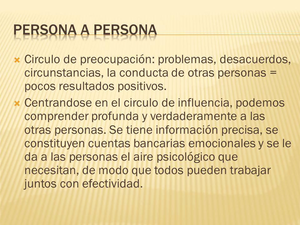 Circulo de preocupación: problemas, desacuerdos, circunstancias, la conducta de otras personas = pocos resultados positivos. Centrandose en el circulo
