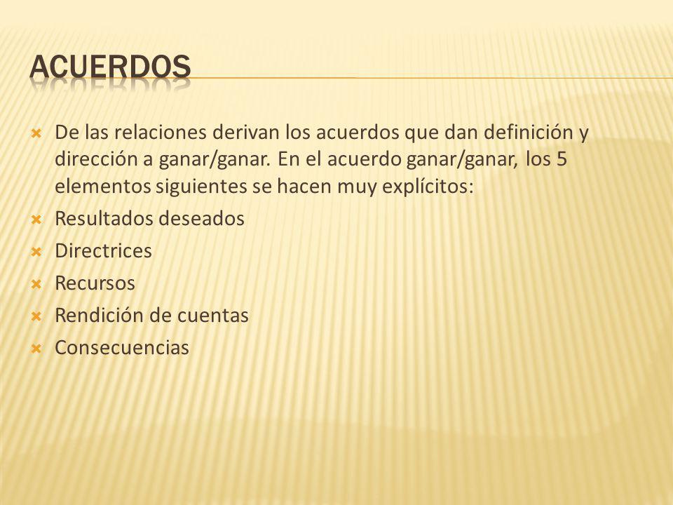 De las relaciones derivan los acuerdos que dan definición y dirección a ganar/ganar. En el acuerdo ganar/ganar, los 5 elementos siguientes se hacen mu