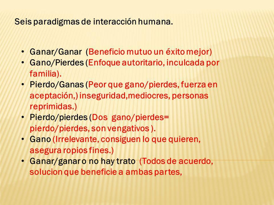 Seis paradigmas de interacción humana. Ganar/Ganar (Beneficio mutuo un éxito mejor) Gano/Pierdes (Enfoque autoritario, inculcada por familia). Pierdo/
