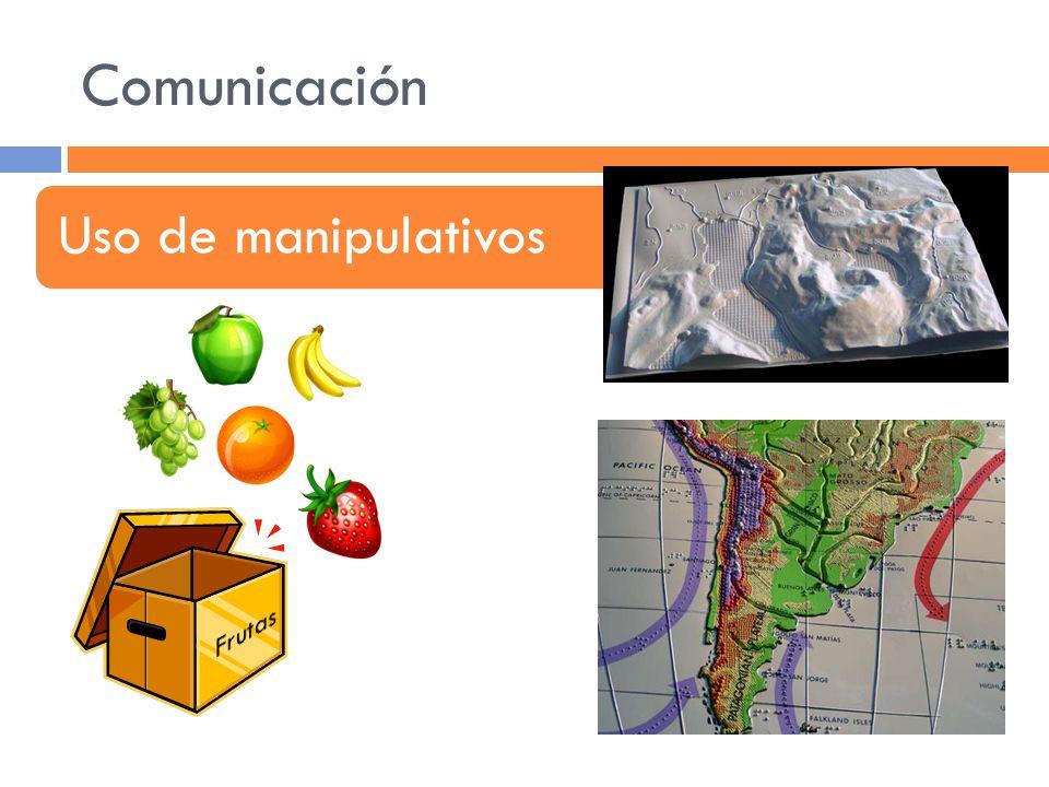 Comunicación Uso de manipulativos