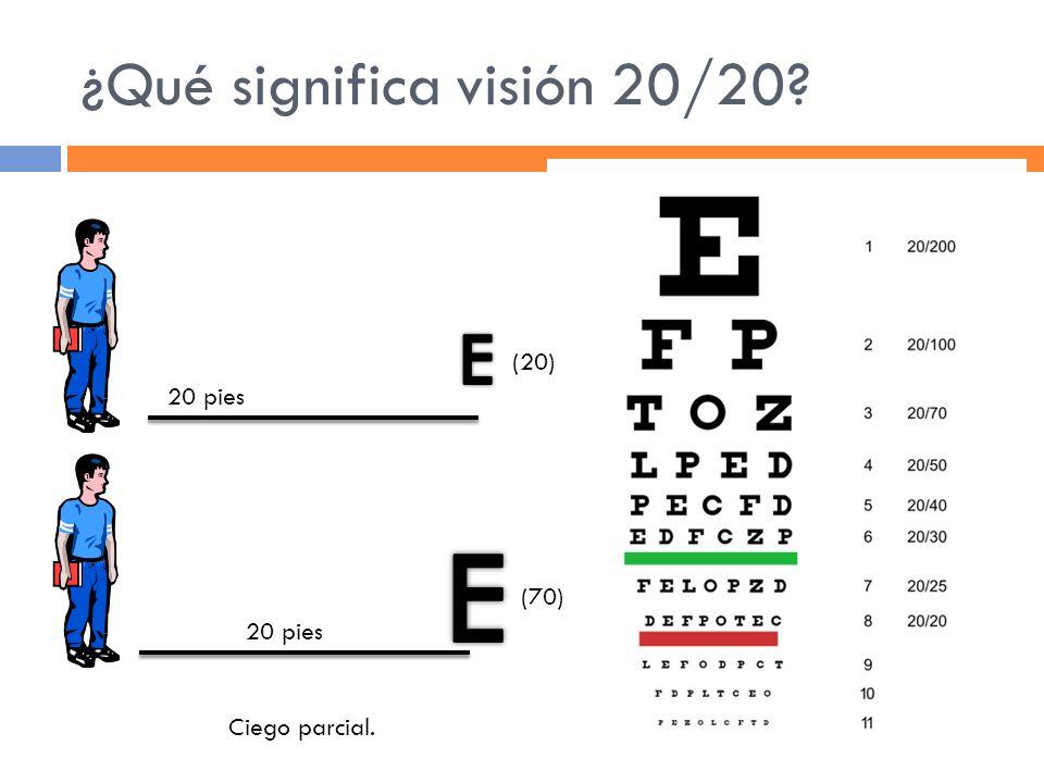 ¿Qué significa visión 20/20? 20 pies Ciego parcial. (20) (70)