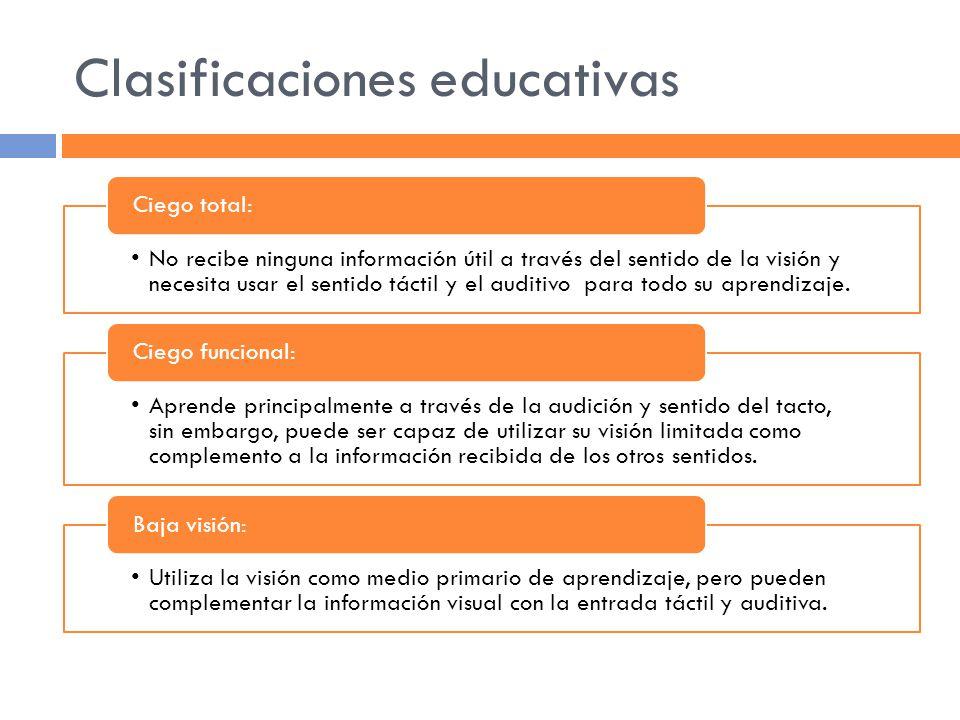 Clasificaciones educativas No recibe ninguna información útil a través del sentido de la visión y necesita usar el sentido táctil y el auditivo para todo su aprendizaje.