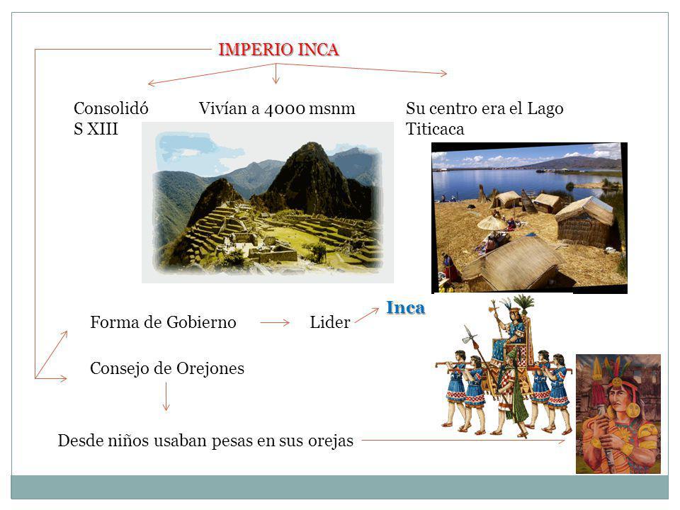 IMPERIO INCA Consolidó S XIII Vivían a 4000 msnmSu centro era el Lago Titicaca Forma de GobiernoLider Inca Consejo de Orejones Desde niños usaban pesa