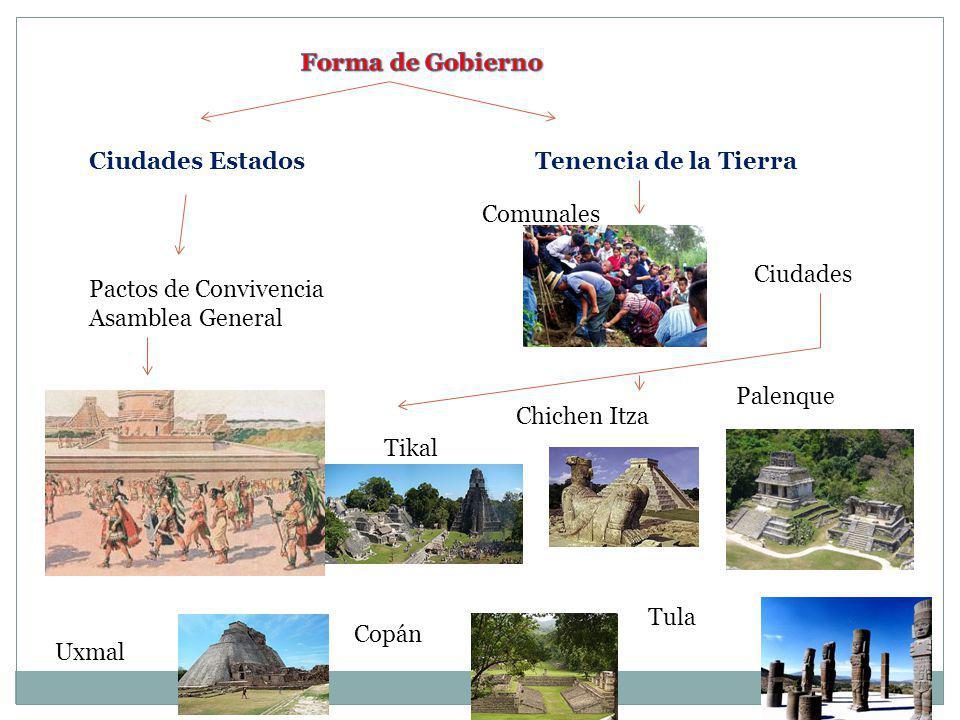 Mesoamérica: Aztecas o mexicas Meseta MexicanaCapital Tenochtitlan Organización Social Tierra Familiares Algodón Tejidos Crianza Pavos Cestería