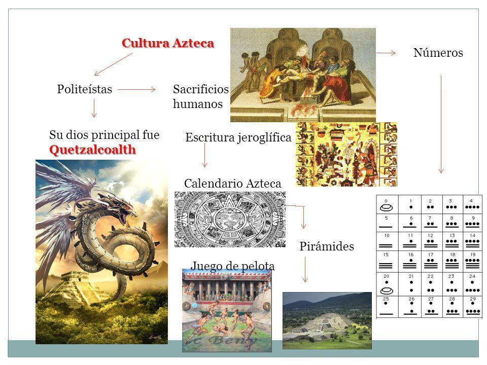 Cultura Azteca Politeístas Quetzalcoalth Su dios principal fue Quetzalcoalth Sacrificios humanos Escritura jeroglífica Calendario Azteca Números Juego