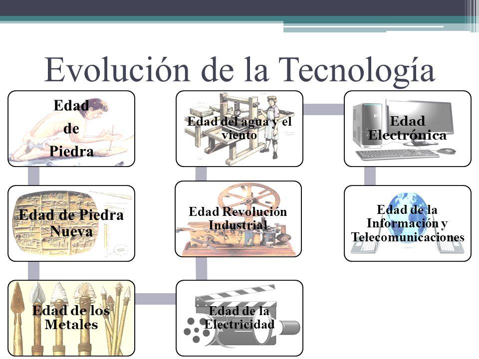 Evolución de la Tecnología Edad de Piedra Edad de Piedra Nueva Edad de los Metales Edad de la Electricidad Edad Revolución Industrial Edad del agua y