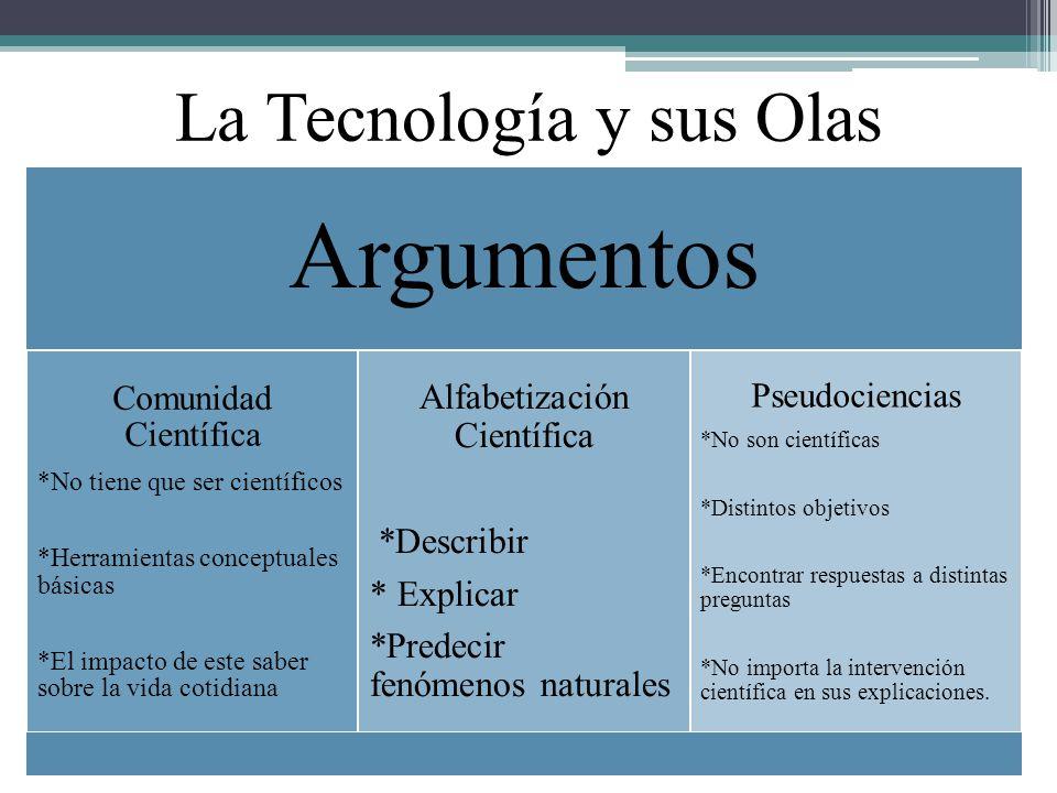 La Tecnología y sus Olas Argumentos Comunidad Científica *No tiene que ser científicos *Herramientas conceptuales básicas *El impacto de este saber so