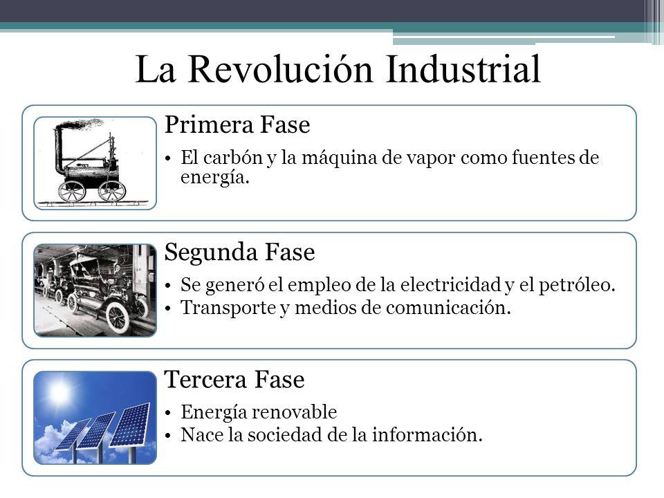 La Revolución Industrial Primera Fase El carbón y la máquina de vapor como fuentes de energía. Segunda Fase Se generó el empleo de la electricidad y e