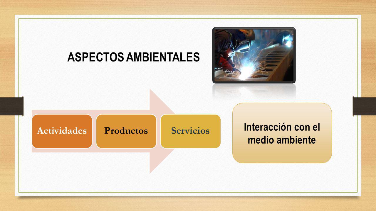 ASPECTOS AMBIENTALES ActividadesProductosServicios Interacción con el medio ambiente