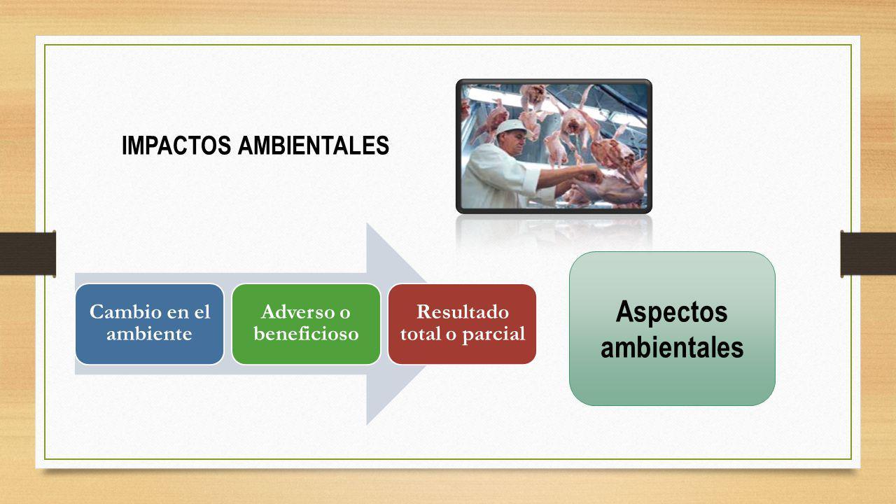 IMPACTOS AMBIENTALES Cambio en el ambiente Adverso o beneficioso Resultado total o parcial Aspectos ambientales