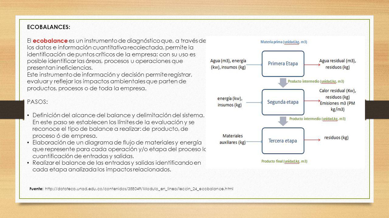 ECOBALANCES: El ecobalance es un instrumento de diagnóstico que, a través de los datos e información cuantitativa recolectada, permite la identificación de puntos críticos de la empresa; con su uso es posible identificar las áreas, procesos u operaciones que presentan ineficiencias.