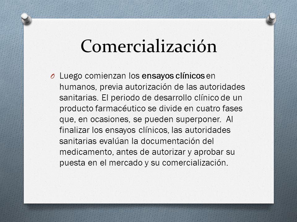 Comercialización O Luego comienzan los ensayos clínicos en humanos, previa autorización de las autoridades sanitarias. El periodo de desarrollo clínic