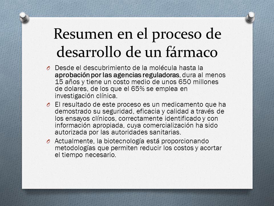 Resumen en el proceso de desarrollo de un fármaco O Desde el descubrimiento de la molécula hasta la aprobación por las agencias reguladoras, dura al m