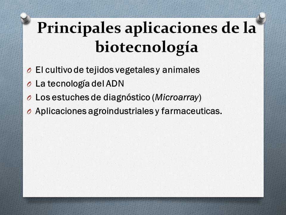 Principales aplicaciones de la biotecnología O El cultivo de tejidos vegetales y animales O La tecnología del ADN O Los estuches de diagnóstico (Micro
