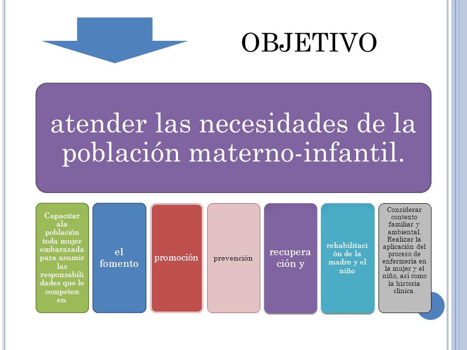OBJETIVO atender las necesidades de la población materno-infantil. Capacitar ala población toda mujer embarazada para asumir las responsabili dades qu
