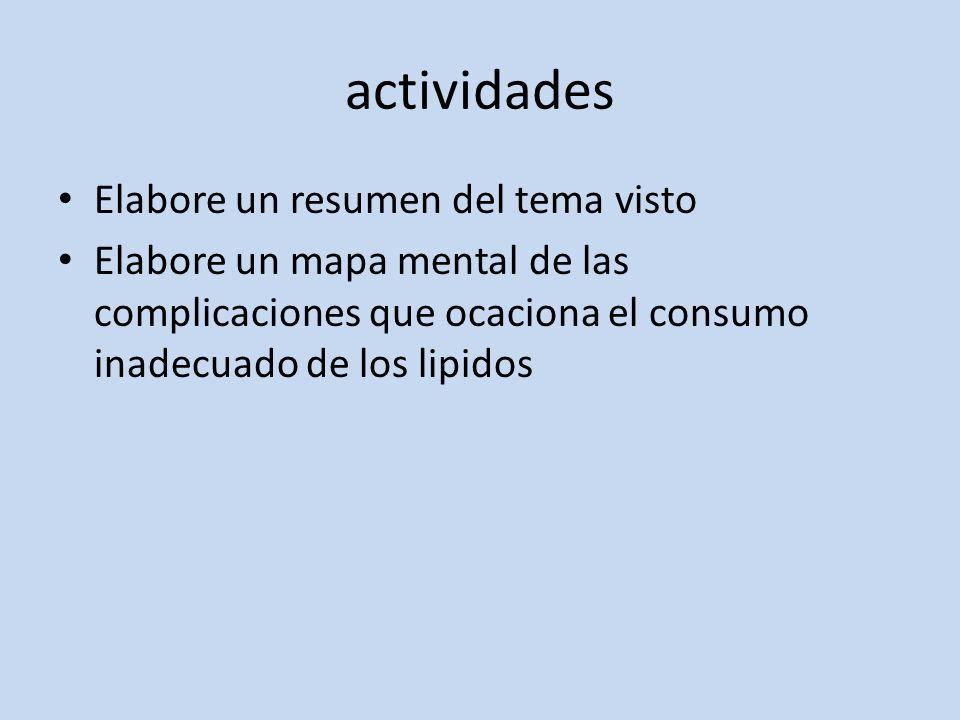 actividades Elabore un resumen del tema visto Elabore un mapa mental de las complicaciones que ocaciona el consumo inadecuado de los lipidos