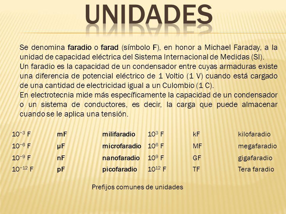 10 3 FmFmilifaradio10 3 FkFkilofaradio 10 6 FµFmicrofaradio10 6 FMFmegafaradio 10 9 FnFnanofaradio10 9 FGFgigafaradio 10 12 FpFpicofaradio10 12 FTFTer